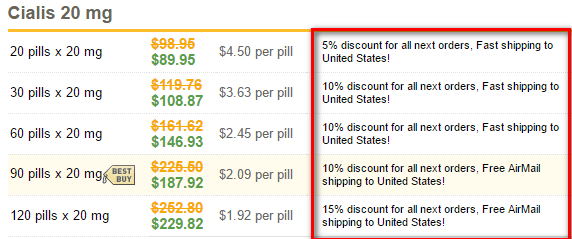 Official-drugstore.net Discounts