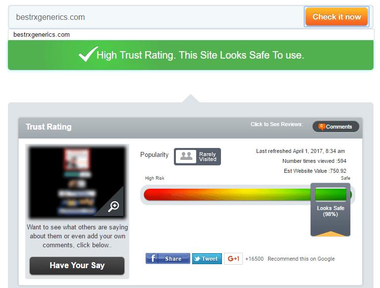 Bestrxgenerics.com Trust Rating