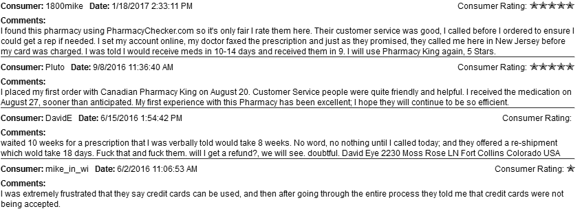 Canadianpharmacyking.com Customer Experience