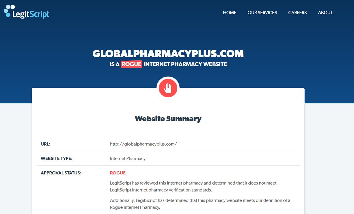Globalpharmacyplus.com Website Summary