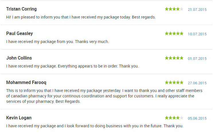 Healthcare-24x7.com Customer Experience