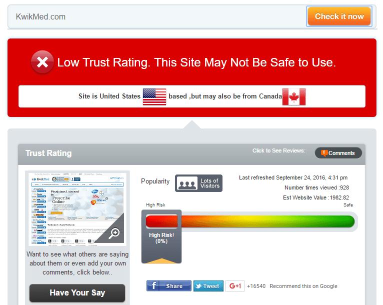 Kwikmed.com Trust Rating