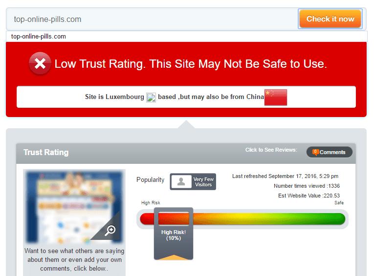 Top-online-pills.com Trust Rating