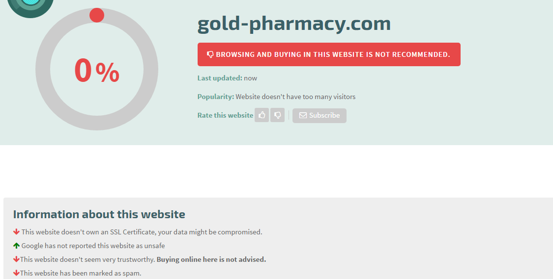 Gold-pharmacy.com Safety Information