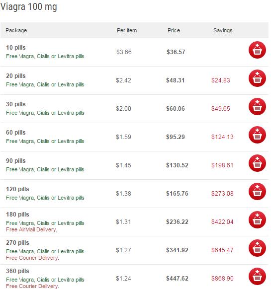 Canadian-meds-24.com Discount Offers