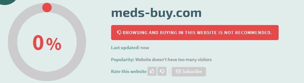Meds-buy.com Safety Level