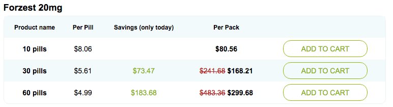 PharmacyMall.net Pricing For Forzest 20mg