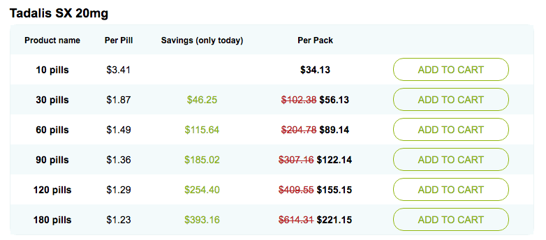 PharmacyMall Pricing For Tadalis SX 20mg