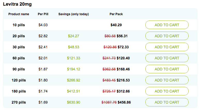 PharmacyMall Pricing For Levitra 20mg