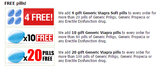 Trustedtablets-online.com Free Pills Offer